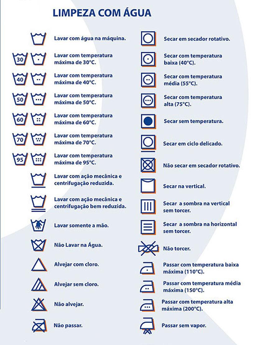 Símbolos universais de lavagem com água